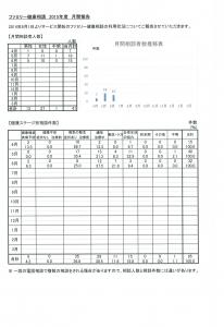 ファミリー健康相談月間報告6月