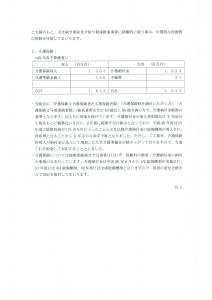 平成29年度予算のお知らせ①