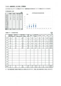 ファミリー健康相談8月月間報告