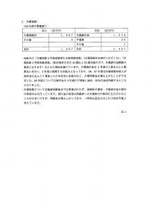 平成28年度予算のお知らせ②