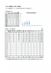 ファミリー健康相談8月報告
