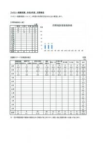 ファミリー健康相談6月度報告